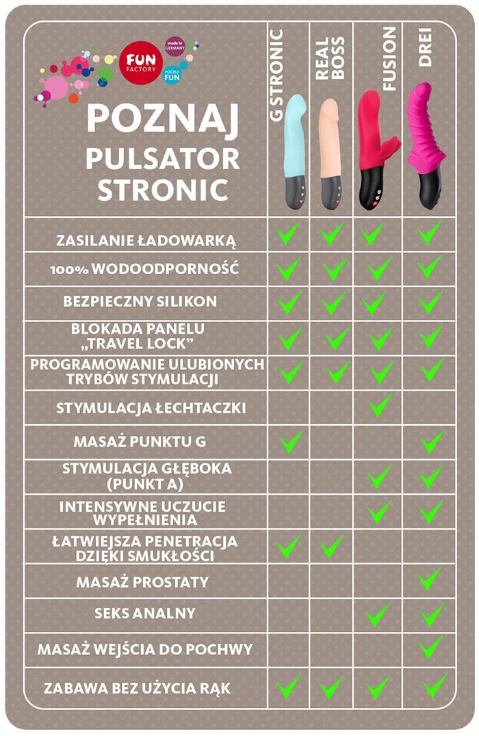 Pulsator STRONIC REAL Boss, różowy
